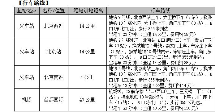 北京家年华装饰-区域培训北京站.png